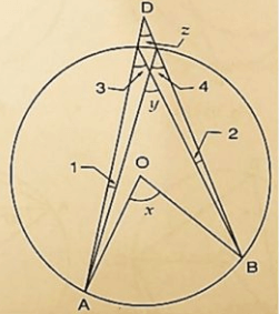 RD Sharma Solutions -Ex-16.4 (Part - 2), Circles, Class 9, Maths Class 9 Notes | EduRev