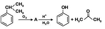 Previous Year Questions (2014-19) - Alcohols, Phenols and Ethers Notes | EduRev