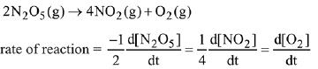 Previous year Questions (2016-20) - Chemical Kinetics & Nuclear Chemistry Notes | EduRev