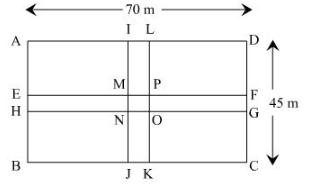RD Sharma Solutions (Part - 3)- Ex-20.2, Mensuration - I, Class 7, Math Class 7 Notes | EduRev