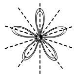RD Sharma Solutions -Ex-17.3, Symmetry, Class 6, Maths Class 6 Notes   EduRev