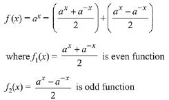 Previous year Questions (2016-20) - Functions JEE Notes | EduRev