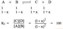 Previous year Questions (2016-20) - Equilibrium Notes | EduRev