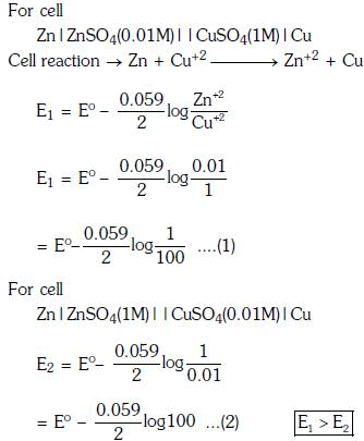 Previous Year Questions (2014-19) - Electrochemistry Notes | EduRev