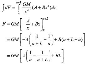 Previous year questions (2016-20) - Gravitation Notes | EduRev