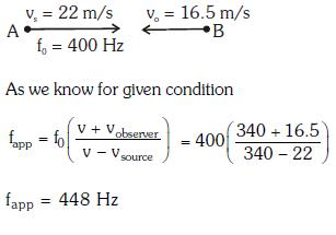 NEET Previous Year Questions (2014-20): Waves Class 11 Notes | EduRev