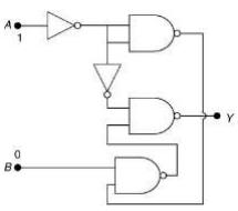 Previous year Questions (2016-20) - Semiconductor devices, Communications systems (Part - 1) Notes | EduRev