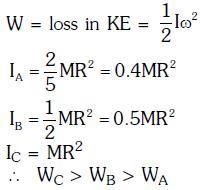 NEET Previous year questions (2014-20): System of Particles and Rotational Motion Class 11 Notes | EduRev