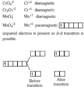 Previous Year Questions (2014-20) - Coordination Compounds NEET Notes | EduRev