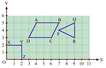 RD Sharma Solutions - Chapter 27 - Introduction to Graphs (Part - 2), Class 8, Maths Class 8 Notes | EduRev