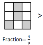 RD Sharma Solutions -Ex-6.7, Fractions, Class 6, Maths Class 6 Notes | EduRev