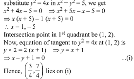 Previous year Questions (2016-20) - Conic Sections Notes | EduRev