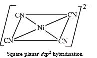 Subjective Type Questions: The d- and f-Block Elements & Coordination Compounds- 2 | JEE Advanced Notes | EduRev
