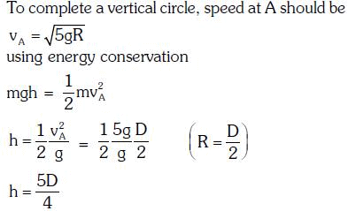 Previous year questions (2014-20) - Work, Energy and Power Class 11 Notes   EduRev