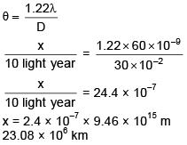 Previous year Questions (2016-20) - Ray and Wave Optics (Part - 2) Notes | EduRev