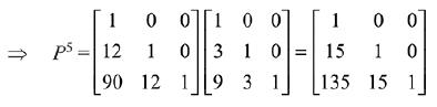 Previous year Questions (2016-20) - Matrices and Determinants Notes | EduRev