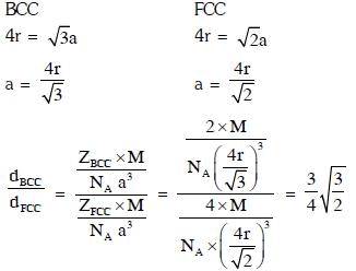 Previous Year Questions (2014-19) - The Solid State Notes | EduRev
