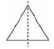 RD Sharma Solutions - Ex-18.2, Symmetry, Class 7, Math Class 7 Notes | EduRev