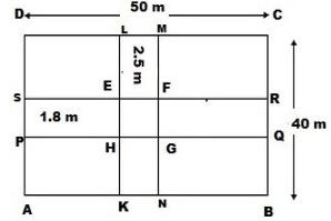 RD Sharma Solutions (Part - 2)- Ex-20.2, Mensuration - I, Class 7, Math Class 7 Notes   EduRev