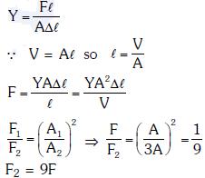 NEET Previous Year Questions (2014-20): Mechanical Properties of Solids Class 11 Notes | EduRev