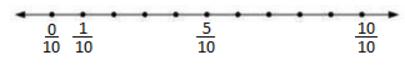 RD Sharma Solutions -Ex-6.2, Fractions, Class 6, Maths Class 6 Notes | EduRev