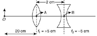 Previous year Questions (2016-20) - Ray and Wave Optics ( Part - 1) Notes | EduRev