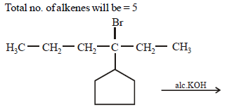 Integer Type ques of Haloalkanes and Haloarenes, Past year Questions - JEE Advance, Class 12 JEE Notes | EduRev
