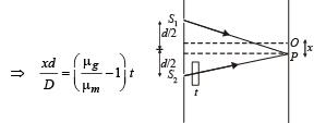 Subjective Questions of Ray and Wave Optics (Part -2), Past year Questions JEE Advance, Class 12 JEE Notes | EduRev