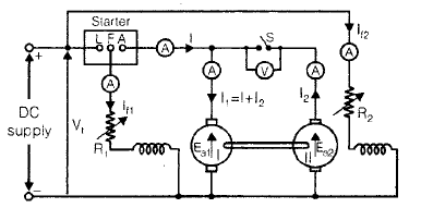 Chapter 3 - DC Machines (Part - 2) - Notes, Electrical Machines, Electrical Engineering Electrical Engineering (EE) Notes   EduRev