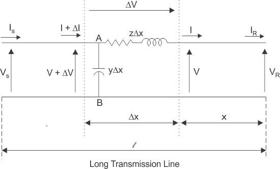Chapter 1 Performance of Transmission Lines - Notes, Power System, Electrical Engineering Electrical Engineering (EE) Notes   EduRev