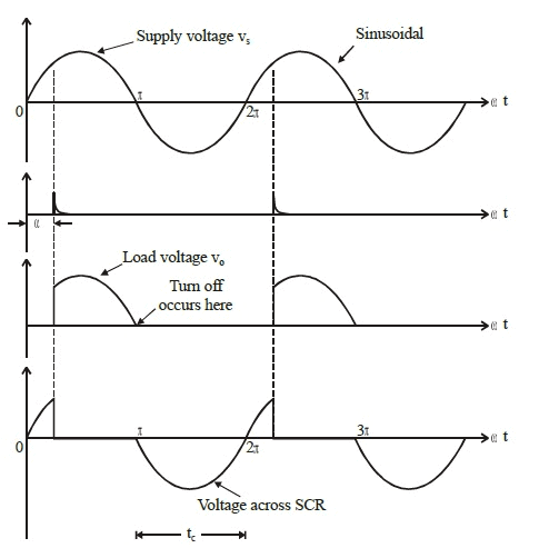 Chapter 3 Thyristor Commutation - Notes, Power Electronics, Electrical Engineering Electrical Engineering (EE) Notes   EduRev