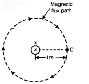 Chapter 1 - Electromagnetic System - Notes; Electrical Machines; Electrical Engineering Electrical Engineering (EE) Notes | EduRev