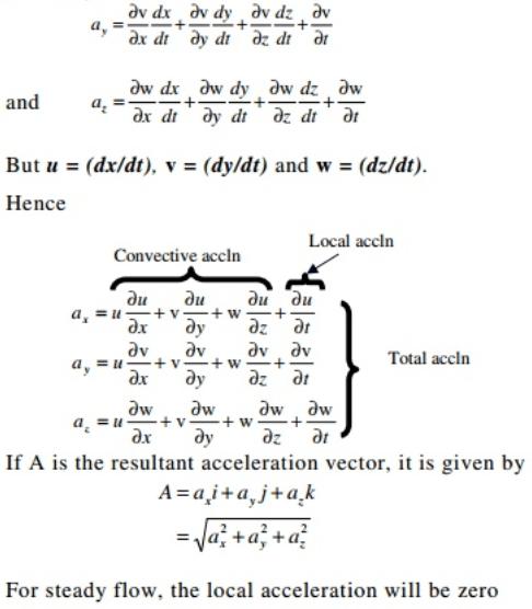 Chapter 4 Fluid Kinematics - Fluid Mechanics, Mechanical Engineering Mechanical Engineering Notes | EduRev