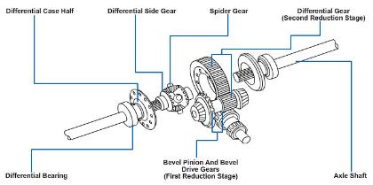 Engineering Mechanics (Notes) - Mechanical Engineering Mechanical Engineering Notes | EduRev