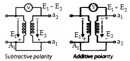 Chapter 2 - Transformers (Part - 2) - Notes, Electrical Machines, Electrical Engineering Electrical Engineering (EE) Notes   EduRev