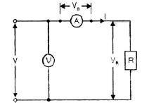 Chapter 1 (Part 2) AC Bridges - Notes, Electrical Measurement, Electrical Engineering Electrical Engineering (EE) Notes | EduRev