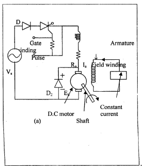 Chapter 10 Basic Concepts of speed Control of DC and AC Motors - Notes, Power Electronics, Electrica Electrical Engineering (EE) Notes   EduRev