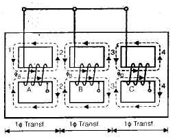 Chapter 2 - Transformers (Part - 3) - Notes, Electrical Machines, Electrical Engineering Electrical Engineering (EE) Notes | EduRev