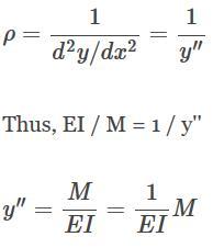 Chapter 4 Deflection of Beams - Strength of Material, Mechanical Engineering Mechanical Engineering Notes | EduRev