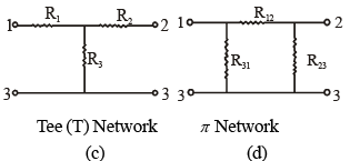Chapter 2 Circuit Elements And Signal WaveForm - Notes, Circuit Theory, Electrical Engineering Electrical Engineering (EE) Notes | EduRev