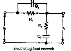 Chapter 8 Compensators and Controllers - Notes, Control System, Electrical Engineering Electrical Engineering (EE) Notes   EduRev