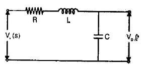 Chapter 4 - Time Domain Analysis - Notes, Control System, Electrical Engineering Electrical Engineering (EE) Notes | EduRev