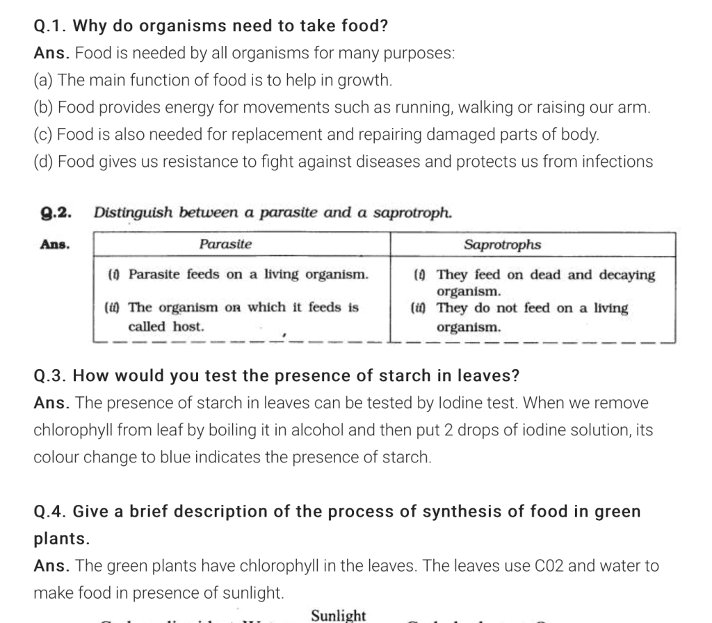 NCERT Solutions +extra questions of ch 1 science (nutrition