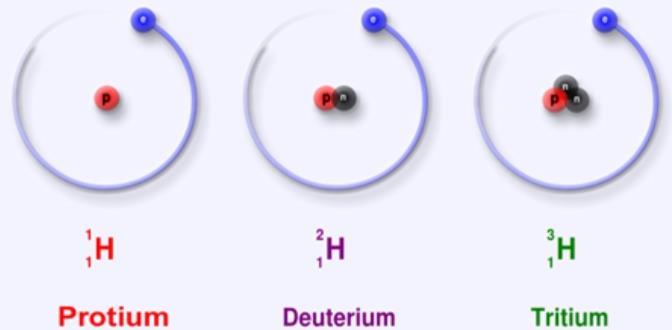 Atomic and Molecular Mass JEE Notes   EduRev