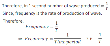 Notes : Characteristics of Wave - Sound Class 9 Notes | EduRev