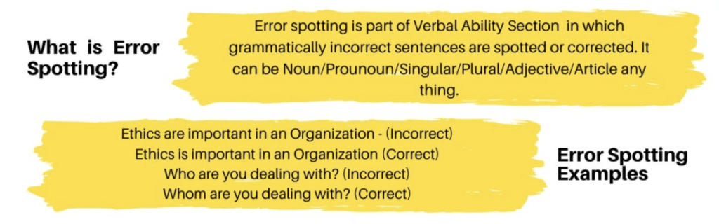 Spot the Error - Rules and Examples, Verbal Ability CAT Notes | EduRev