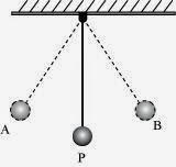 Oscilating Pendulum
