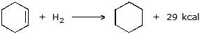 Electrophiles and Nucleophiles Class 11 Notes   EduRev