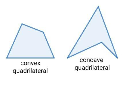 Understanding shapes 2 (Quadrilaterals)class8 Class 8 Notes | EduRev