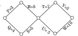 Past Year Questions: Network Models Mechanical Engineering Notes | EduRev